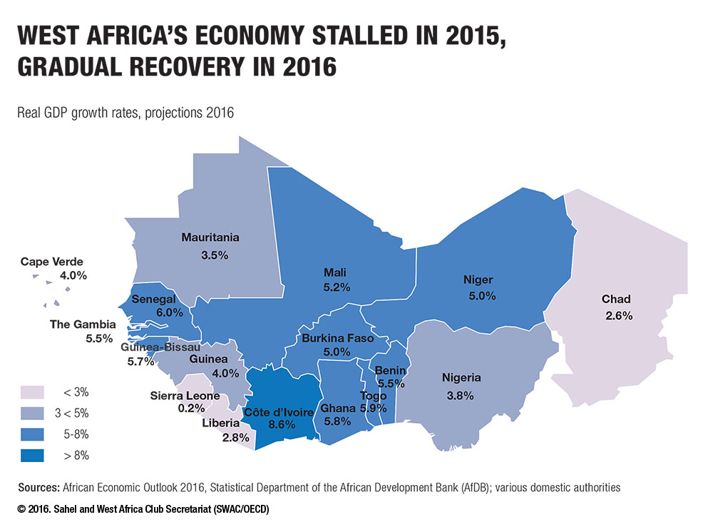 West africas economy stalled in 2015 gradual recovery in 2016 web ccuart Images