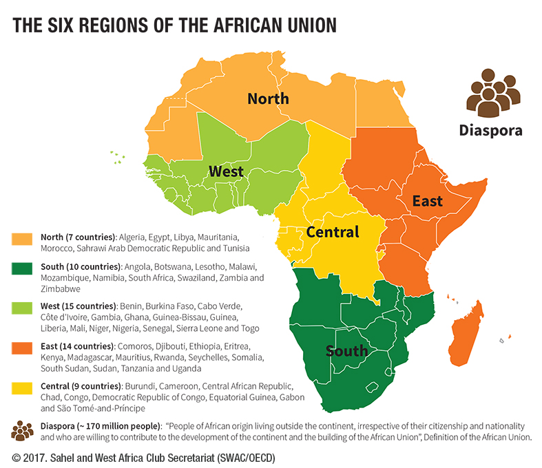 African Union Map.The Six Regions Of The African Union West Africa Gateway