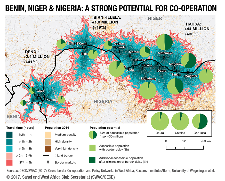 Benin Niger Nigeria A Strong Potential For Co Operation West