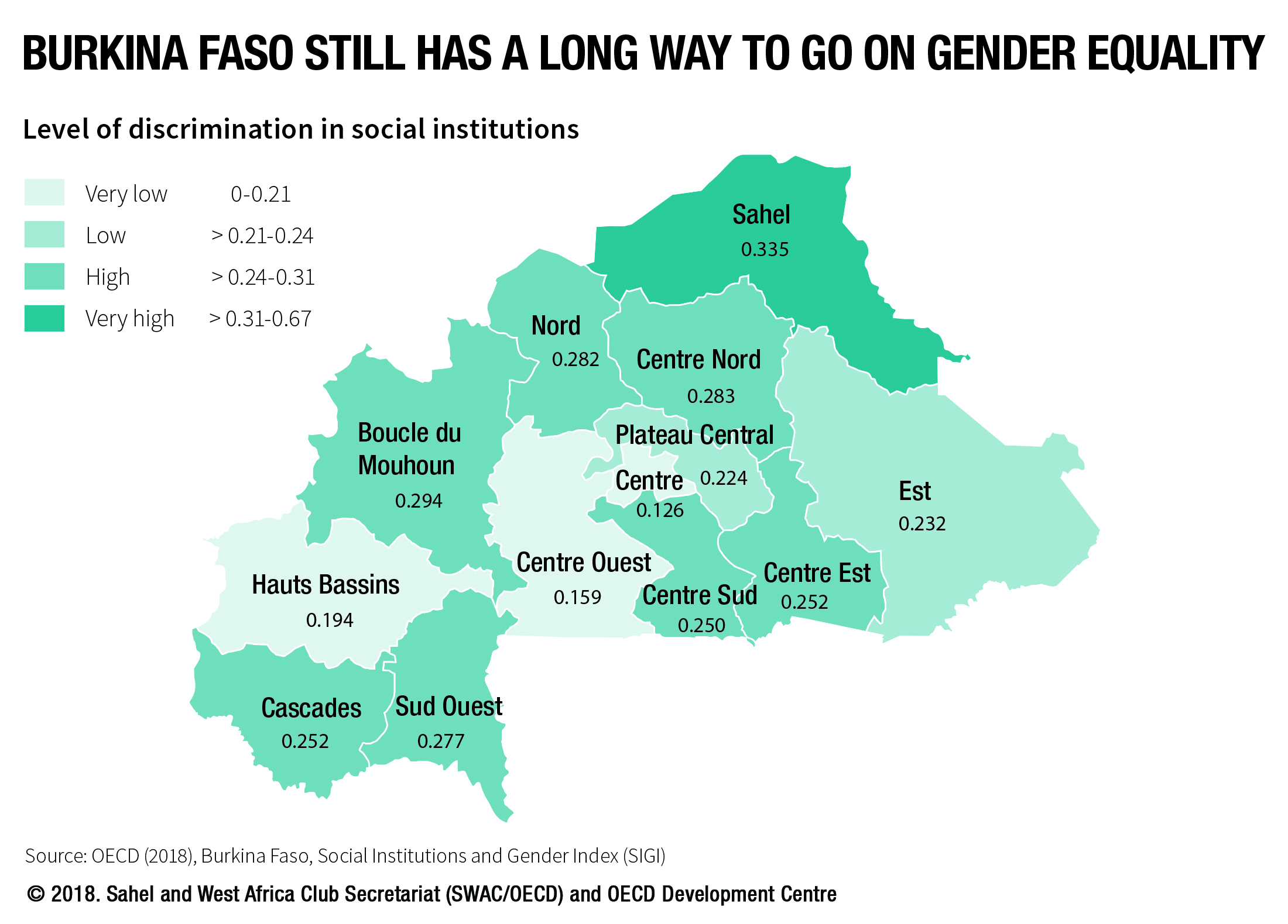 gender in west africa The policy prescription for africa's gender gap  africa's big gender gap in agriculture #  measuring the pulse of economic transformation in west africa.