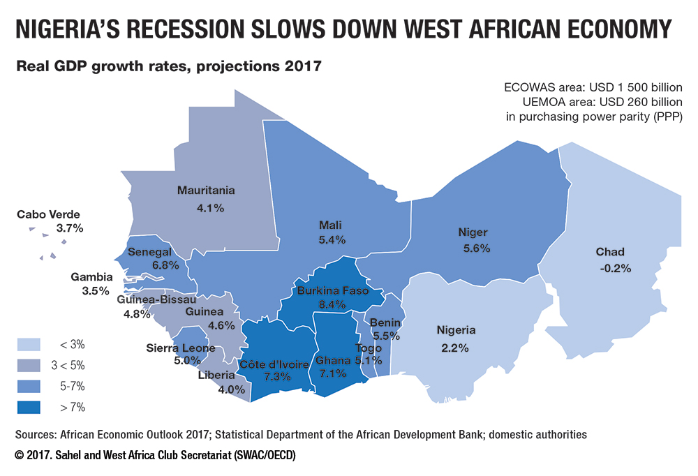 Maps west africa gateway portail de lafrique de louest nigerias recession slows down west african economy ccuart Images